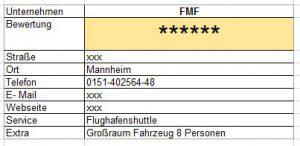 fmf-2015